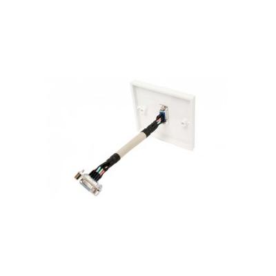 SVGA Wall Plate. Fly Lead Coupler, Single Gang SVGA White Faceplate